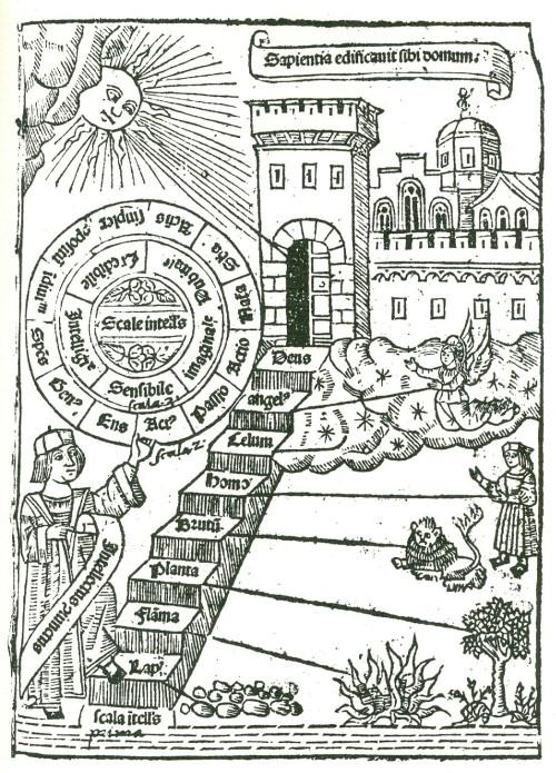 ramon-llull-liber-de-ascensu-et-decensu-intellectus-1304-first-published-1512